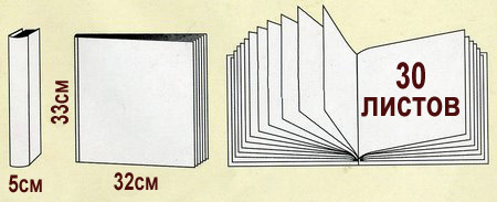 Размеры и схема магнитных альбомов на 30 листов серии Deluxe
