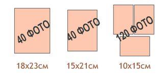 Количество и схематическое расположение фотографий разного размера в магнитных альбомах на 20 листов 23х28см