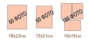 Количество и схематическое расположение фотографий разного размера в магнитных альбомах на 30 листов 23х28см