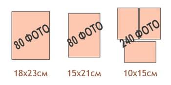 Количество и схематическое расположение фотографий разного размера в магнитных альбомах на 40 листов 23х28см с переплетом на болтах