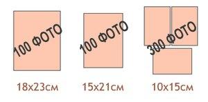 Количество и схематическое расположение фотографий разного размера в магнитных альбомах на 50 листов с переплетом на металлических кольцах