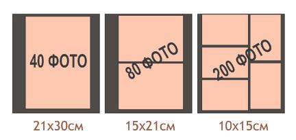 Количество и схематическое расположение фотографий разного размера в магнитных альбомах на 20 листов 32х32см с переплетом на болтах